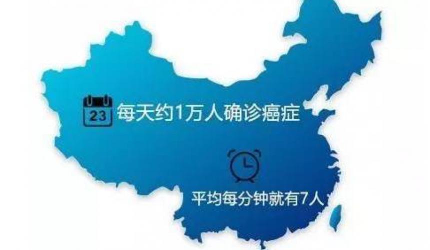 2017中国城市癌症最新数据报告